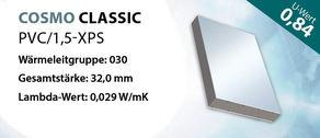 Sandwichplatte COSMO Classic PVC U-Wert 0,84