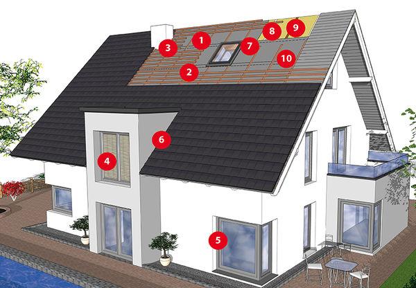 Klebedichtmassen in der Anwendung: Winddichte Kleben Haus Außen