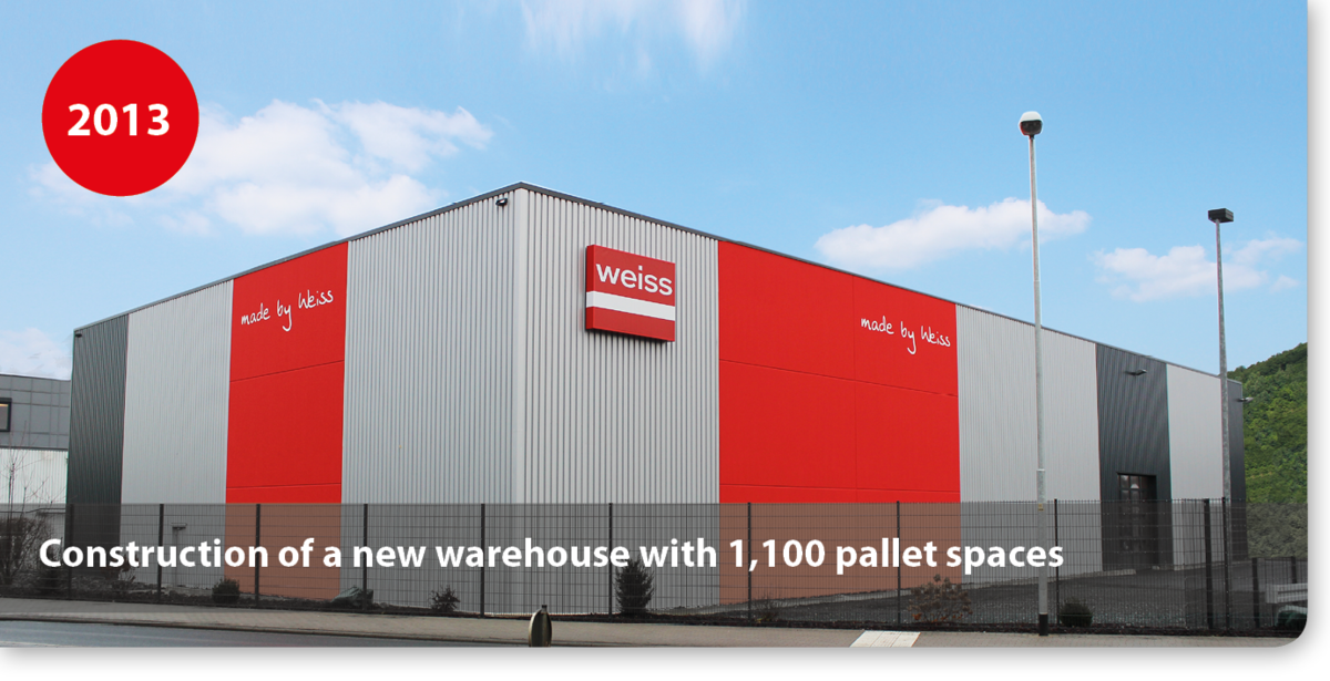 Construction of a new warehouse with 1,100 pallet spaces