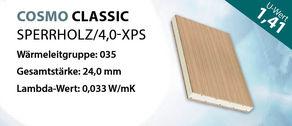 Sandwichplatte COSMO Classic Sperrholz U-Wert 1,41
