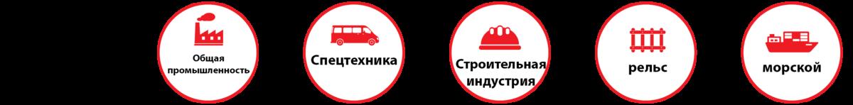 Области применения HD-200.121
