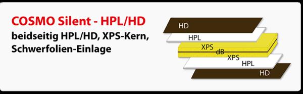 Aufbau Sandwichplatte / Sandwichelement - COSMO Classic HPL