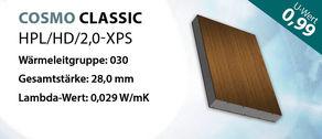 Sandwichplatte COSMO Classic HPL-HD U-Wert 0,99