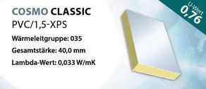 Sandwichplatte COSMO Classic PVC U-Wert 0,76