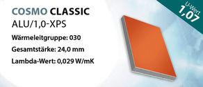 Sandwichplatte COSMO Classic ALU U-Wert 1,07