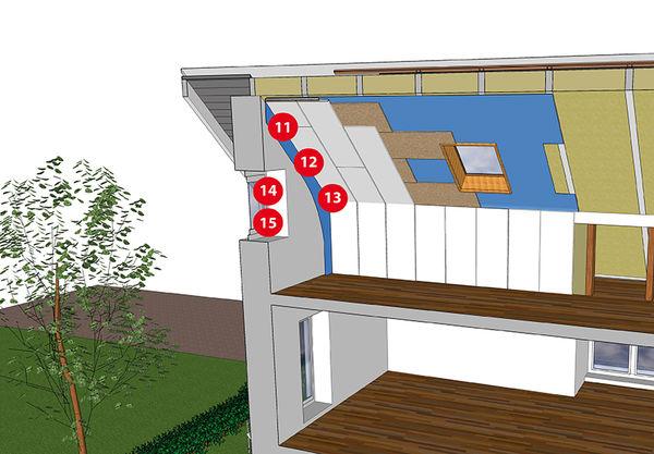 Klebedichtmassen für Luftdicht Kleben beim Hausbau Innen