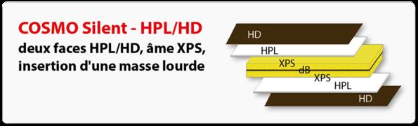 Strucutre d'un panneaux sandwich COSMO Silent HD/HPL