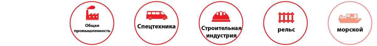 Области применения HD-100.400