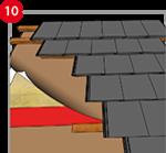 Anschluss- und Überlappungsverklebung von TPU-beschichteten Dachunterspann- / und  Fassadenbahnen
