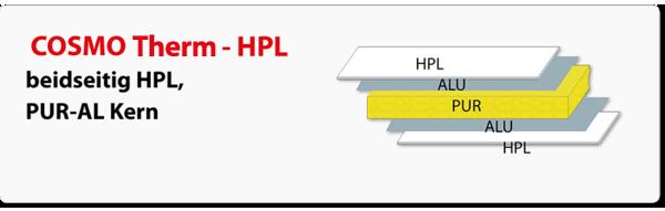 ufbau Sandwichplatte / Sandwichelement - COSMO Therm HPL