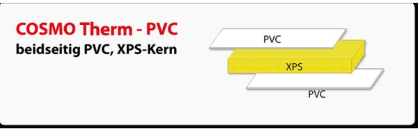 ufbau Sandwichplatte / Sandwichelement - COSMO Therm PVC