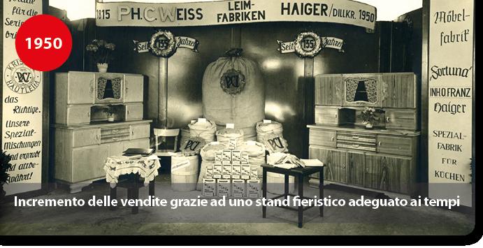 Incremento delle vendite grazie ad uno stand fieristico adeguato ai tempi