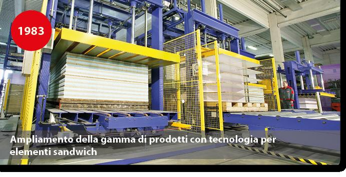 Ampliamento della gamma di prodotti con tecnologia per  elementi sandwich
