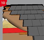 Collage de raccordement et de chevauchement des bandes de sous-toiture et de façade
