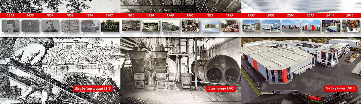Company history of Weiss Chemie  Technik about production of adhesives and composite panels