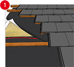 Overlapping bonding - roof underlay