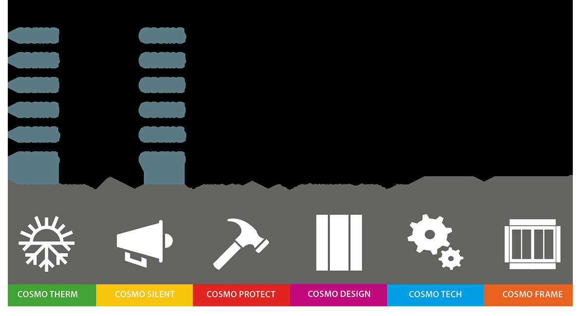 Сэндвичные элементы COSMO  Новая номенклатура