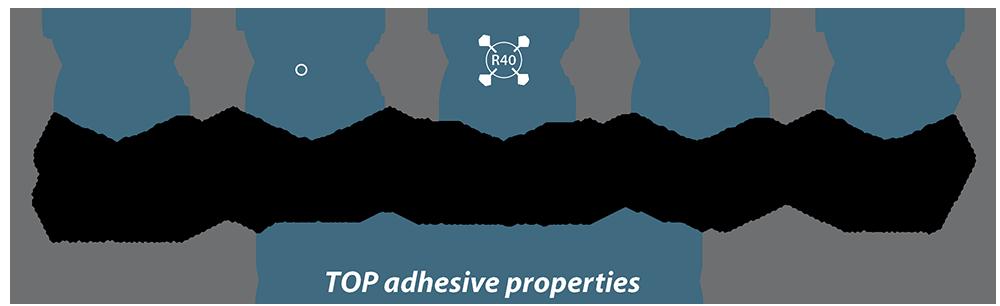 Top adhesive properties